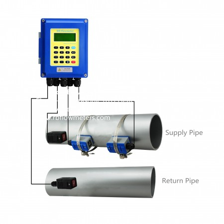 Clamp-on Ultrasonic BTU meters